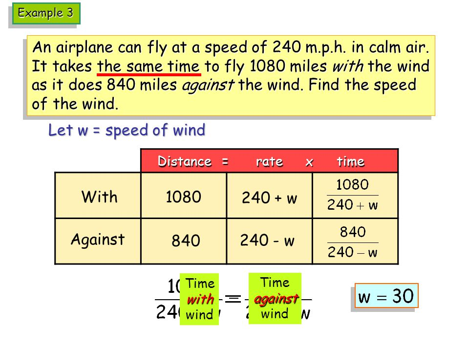 An airplane can fly at a speed of 240 m.p.h. in calm air.
