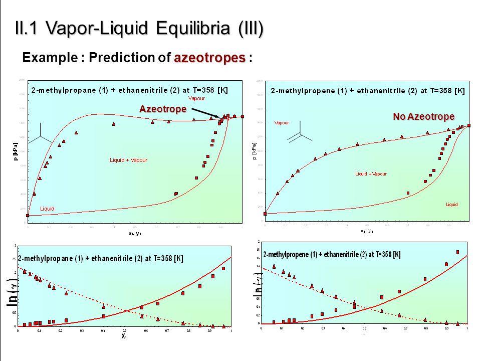 II.1 Vapor-Liquid Equilibria (III)