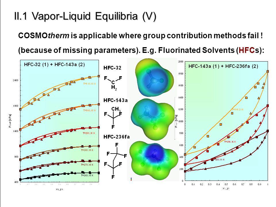 II.1 Vapor-Liquid Equilibria (V)