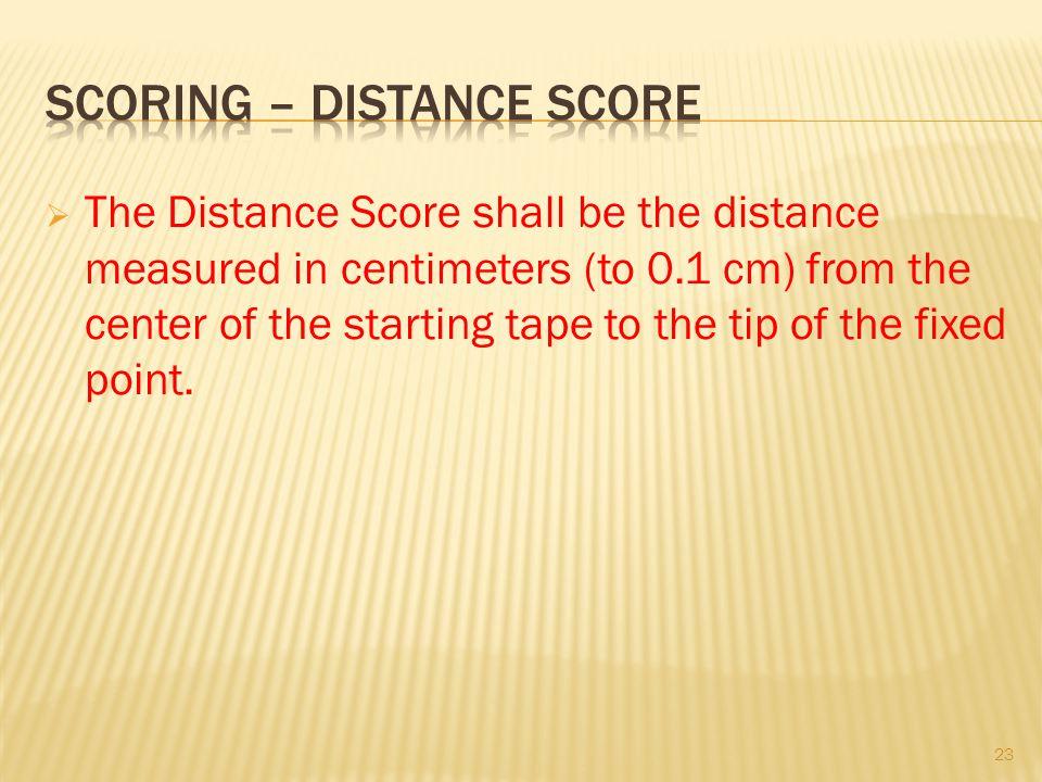 Scoring – distance score