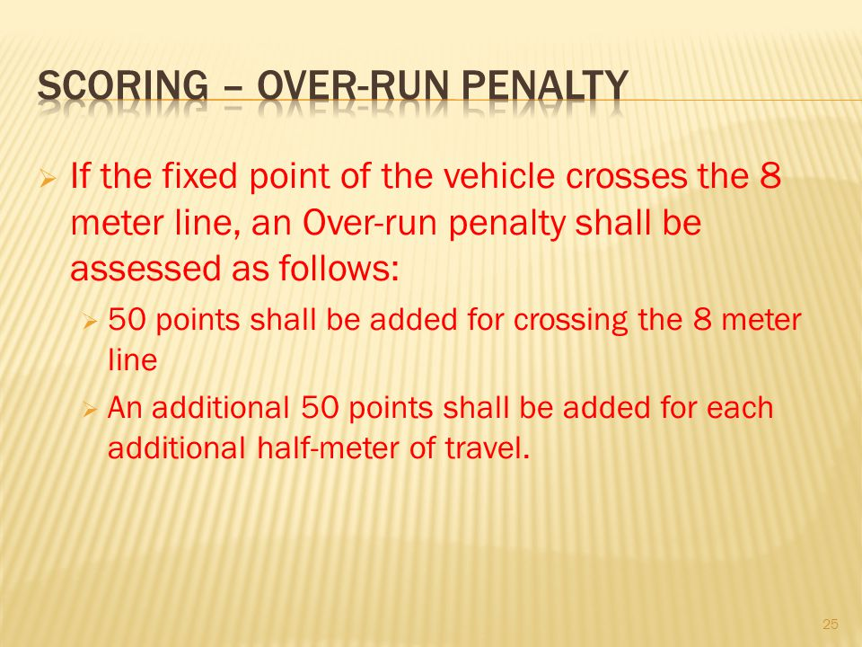 Scoring – over-run penalty