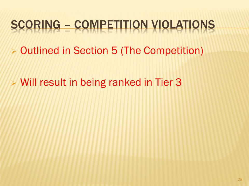 Scoring – competition violations