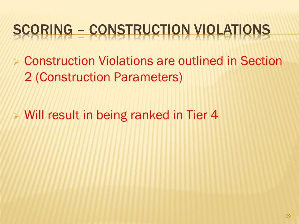 Scoring – construction violations
