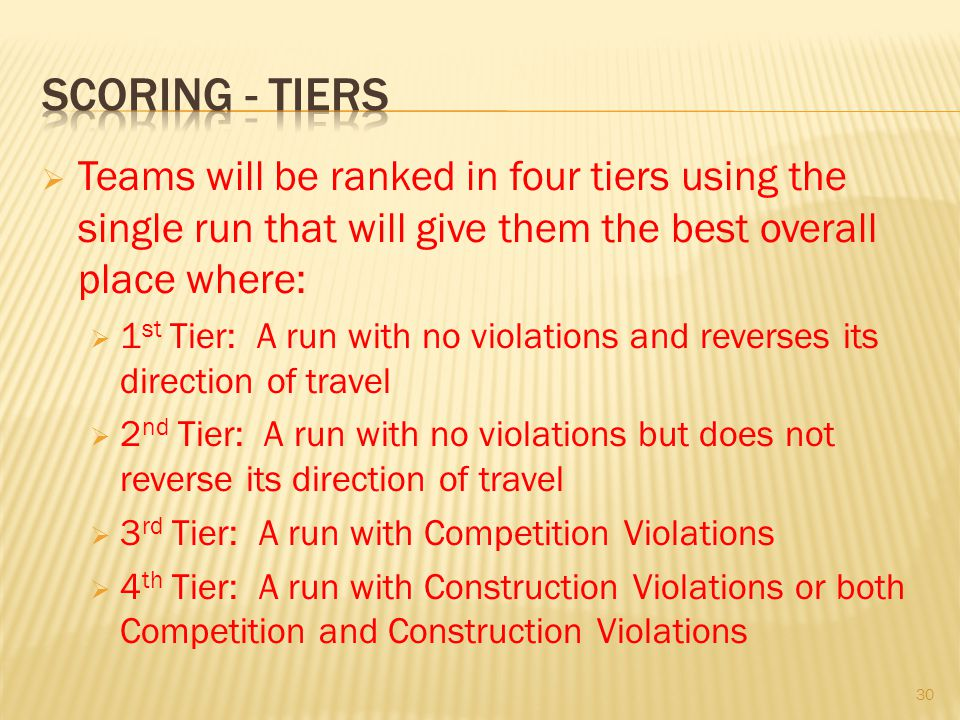 Scoring - tiers Teams will be ranked in four tiers using the single run that will give them the best overall place where: