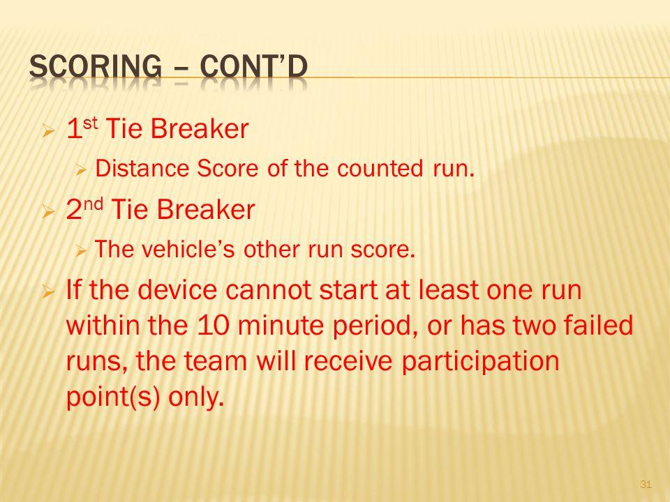 Scoring – cont'd 1st Tie Breaker 2nd Tie Breaker