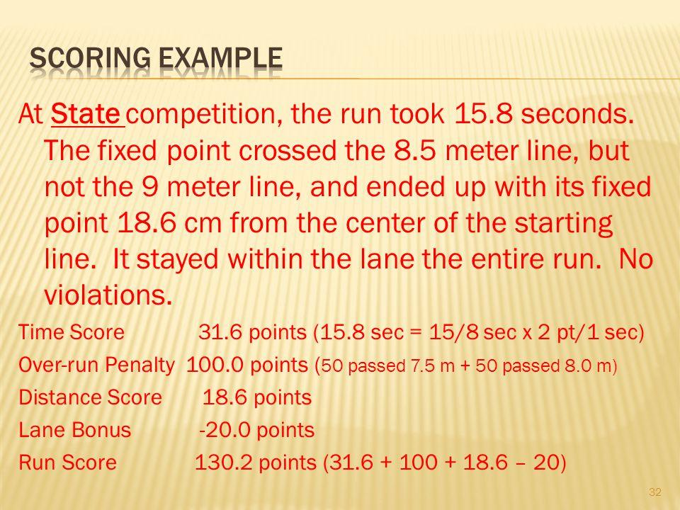 Scoring example