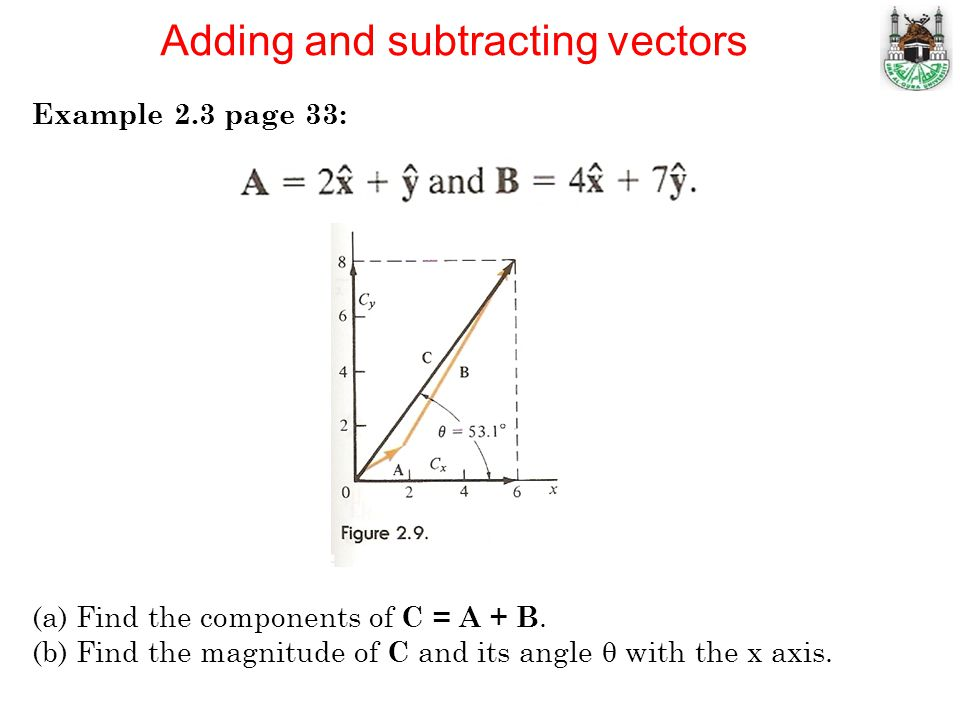 Subtracting vectors with angles