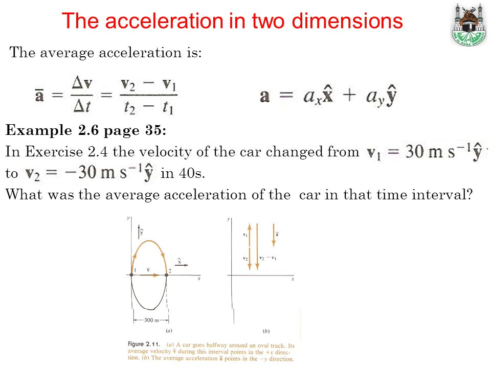 how to find the time interval of acceleration