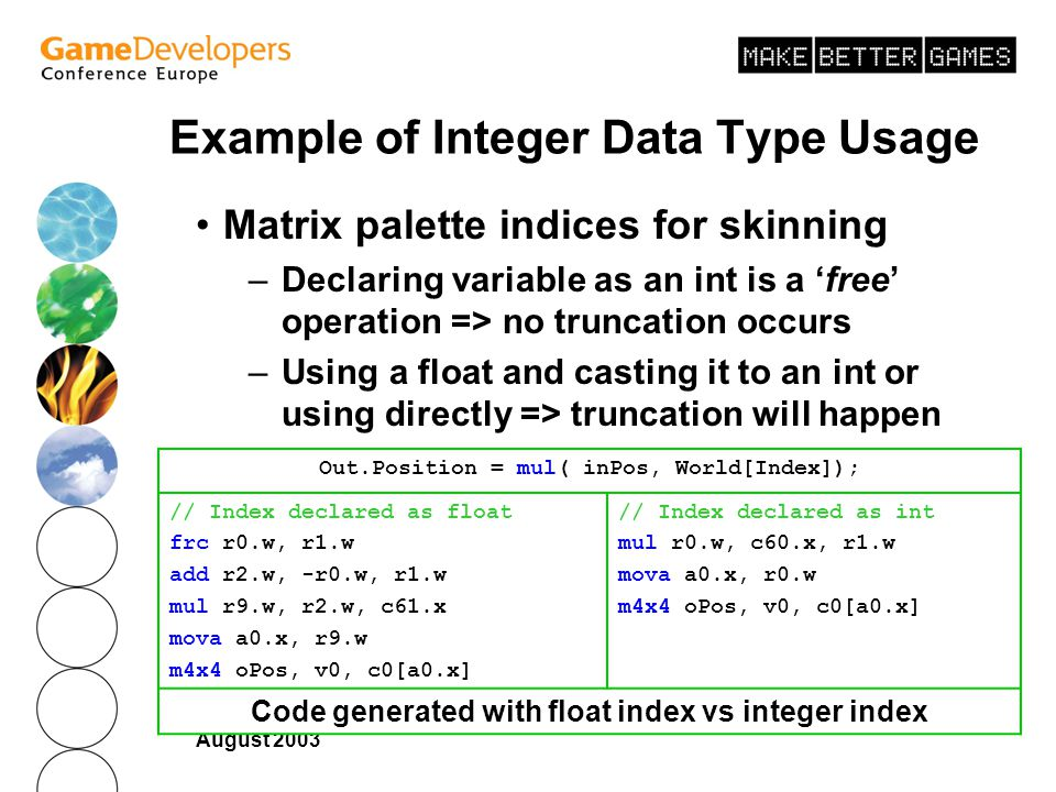 Example of Integer Data Type Usage