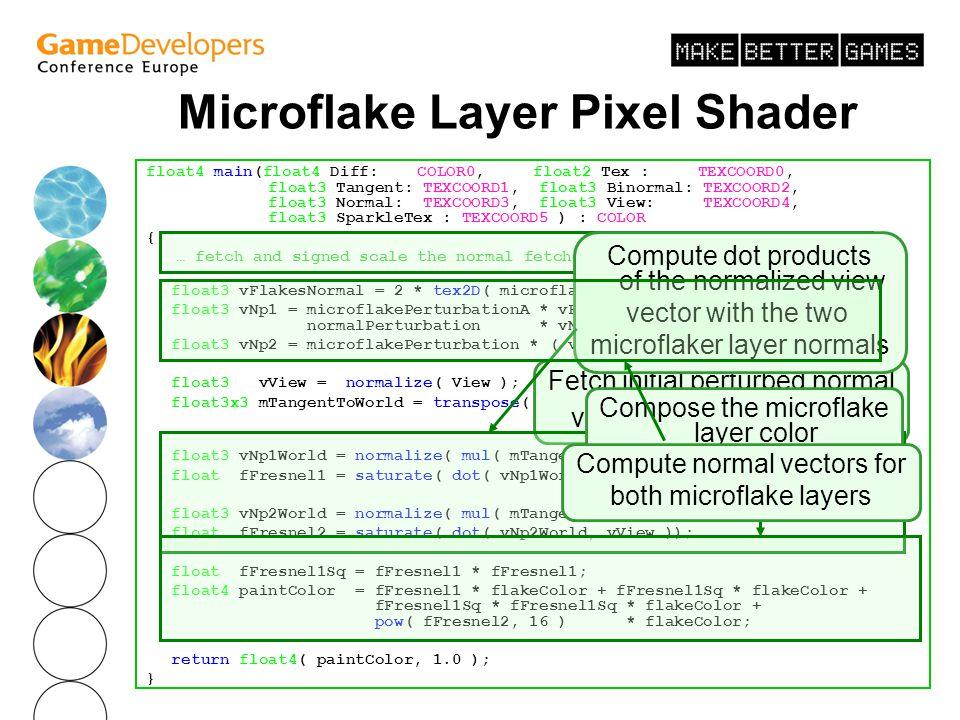Microflake Layer Pixel Shader