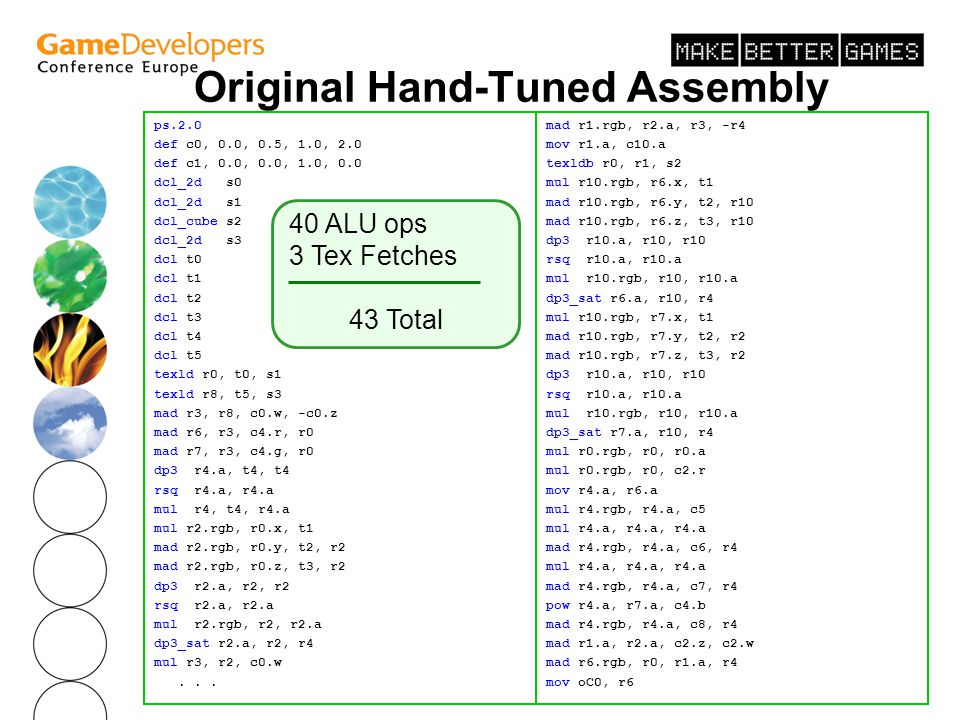Original Hand-Tuned Assembly