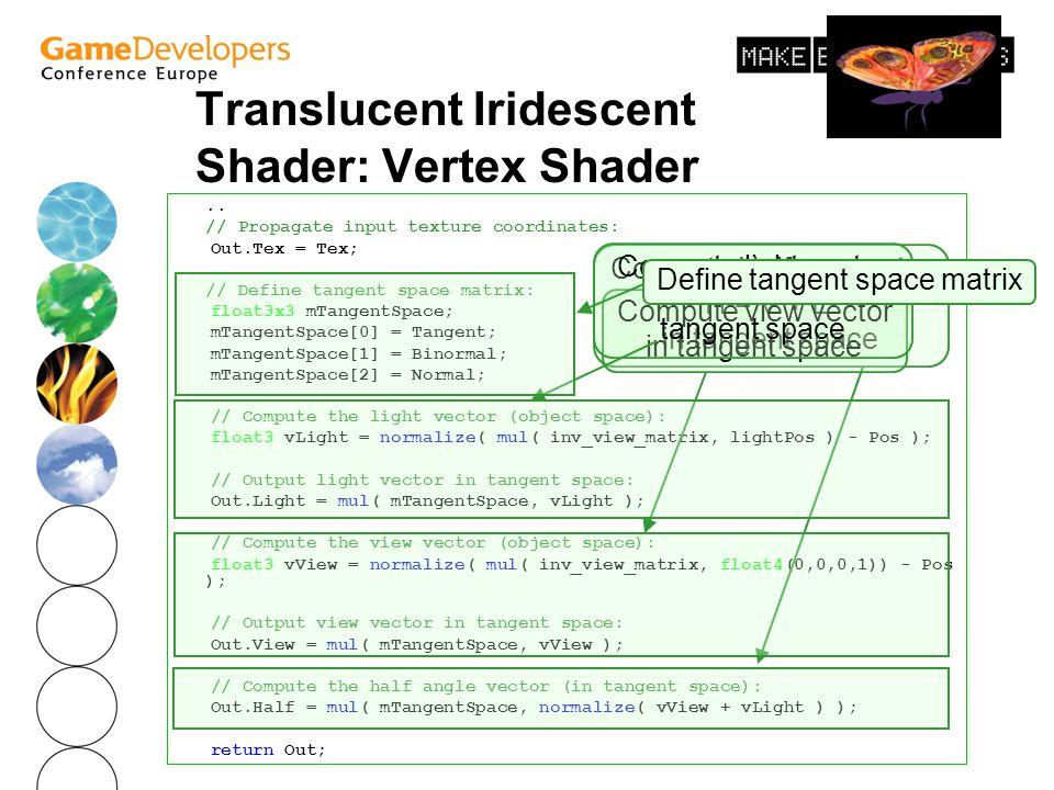 Translucent Iridescent Shader: Vertex Shader