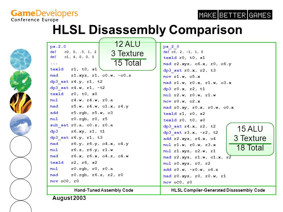 HLSL Disassembly Comparison