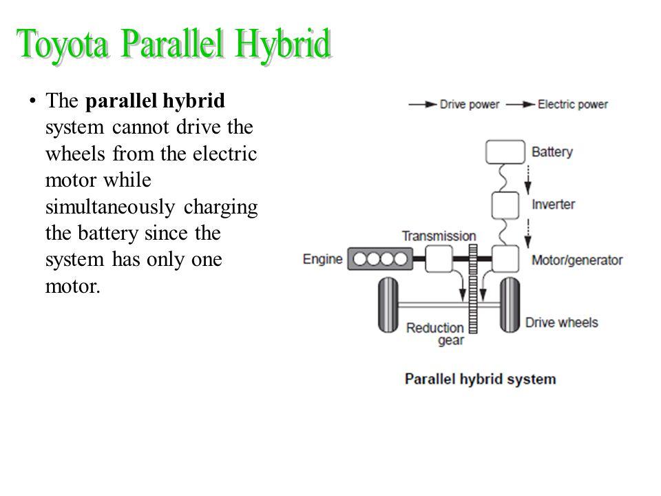 Toyota Parallel Hybrid