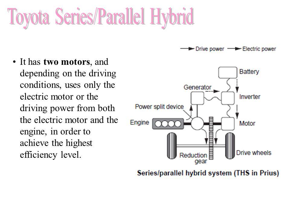 Toyota Series/Parallel Hybrid