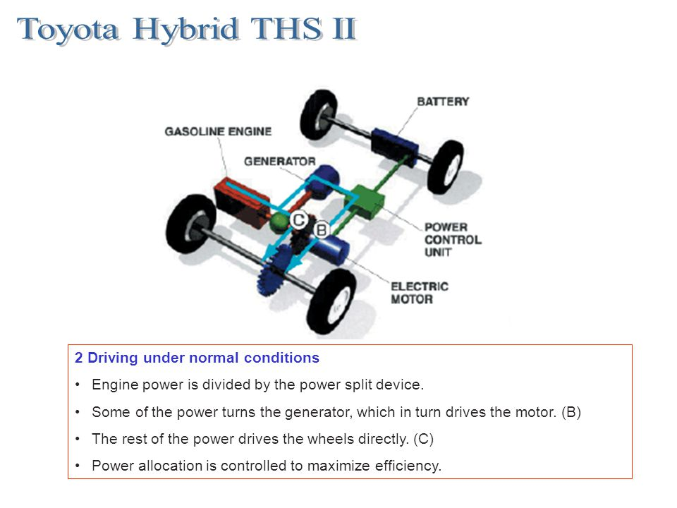 Toyota Hybrid THS II 2 Driving under normal conditions
