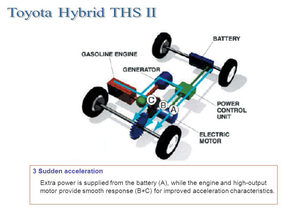 Toyota Hybrid THS II 3 Sudden acceleration