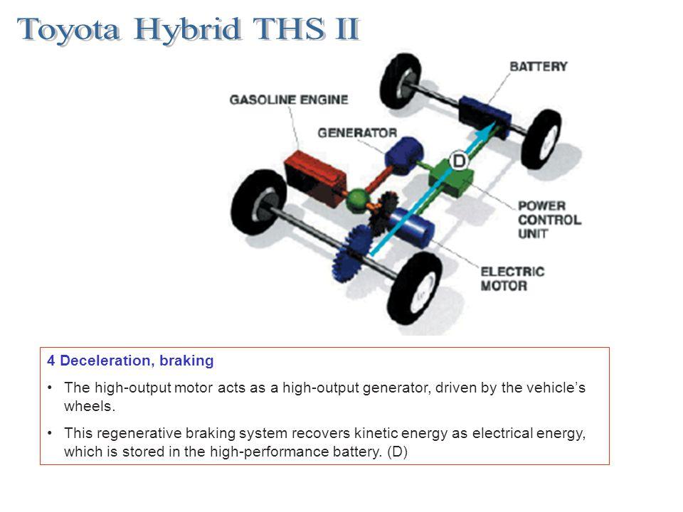 Toyota Hybrid THS II 4 Deceleration, braking
