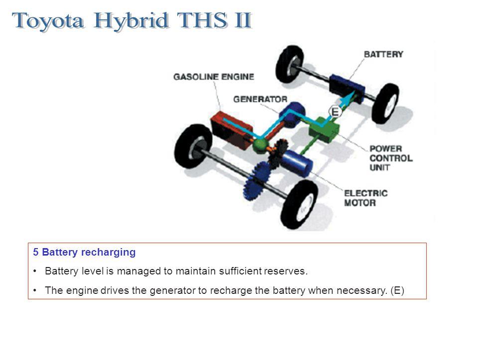 Toyota Hybrid THS II 5 Battery recharging