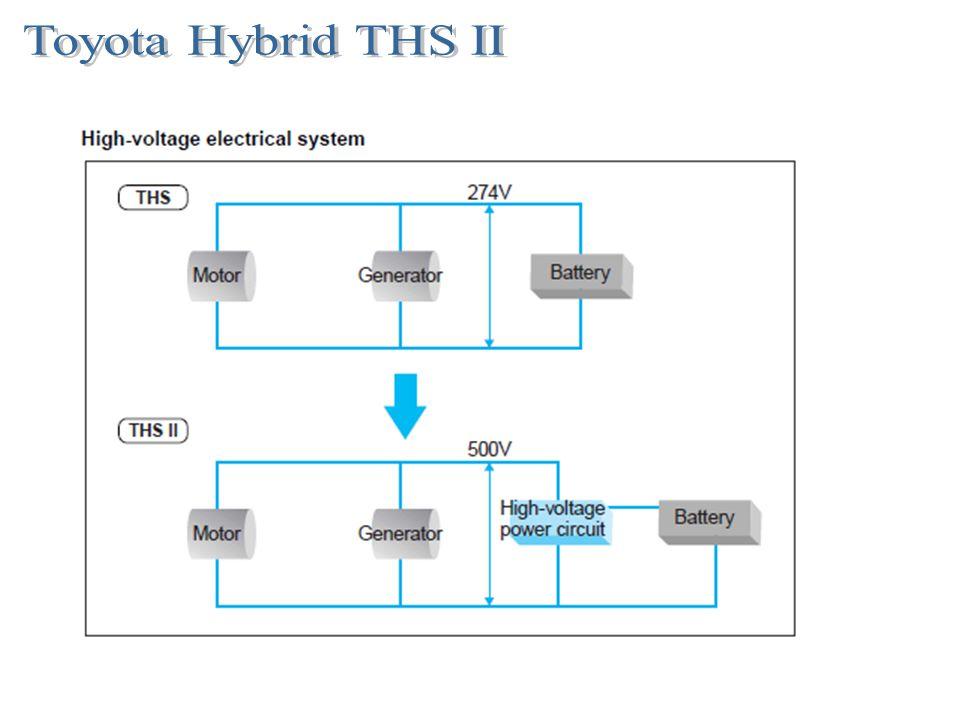 Toyota Hybrid THS II