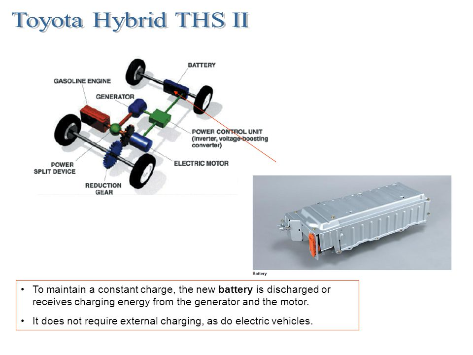 Toyota Hybrid THS II To maintain a constant charge, the new battery is discharged or receives charging energy from the generator and the motor.