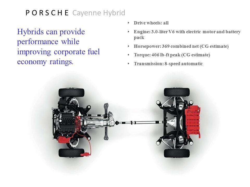 P O R S C H E Cayenne Hybrid