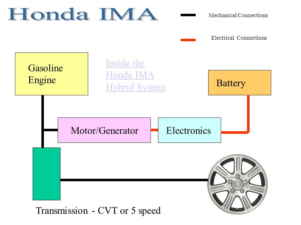 Honda+IMA+Inside+the+Honda+IMA+Hybrid+System+Gasoline+Engine+Battery hybrid vehicles msjc automotive technology t wenzel ppt video Honda 50 Wiring Diagram at n-0.co
