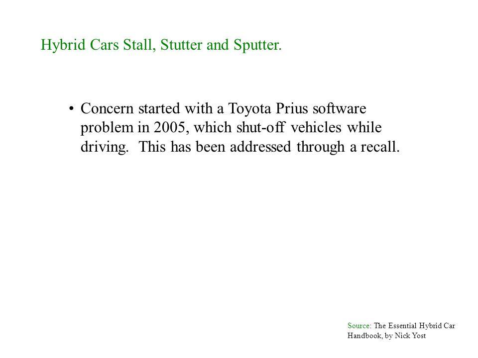 Hybrid Cars Stall, Stutter and Sputter.