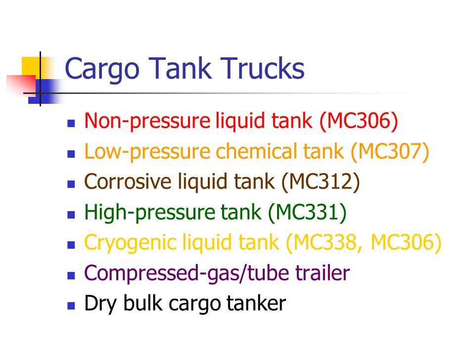 Cargo Tank Trucks Non-pressure liquid tank (MC306)