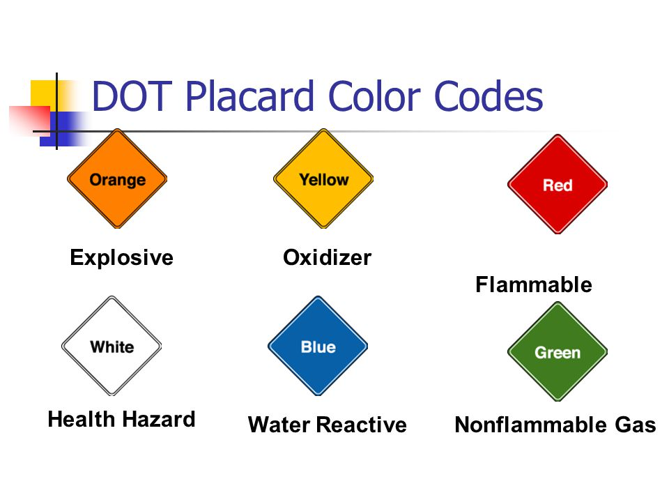 DOT Placard Color Codes