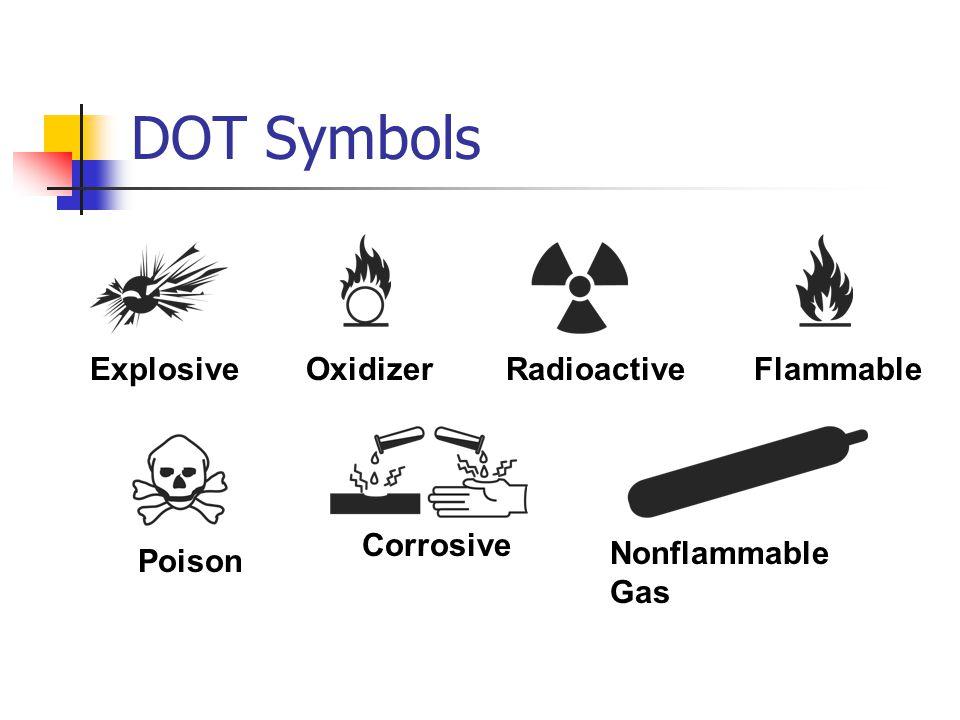 DOT Symbols Explosive Oxidizer Radioactive Flammable Corrosive