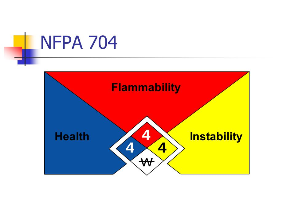 NFPA 704 Flammability Health Instability