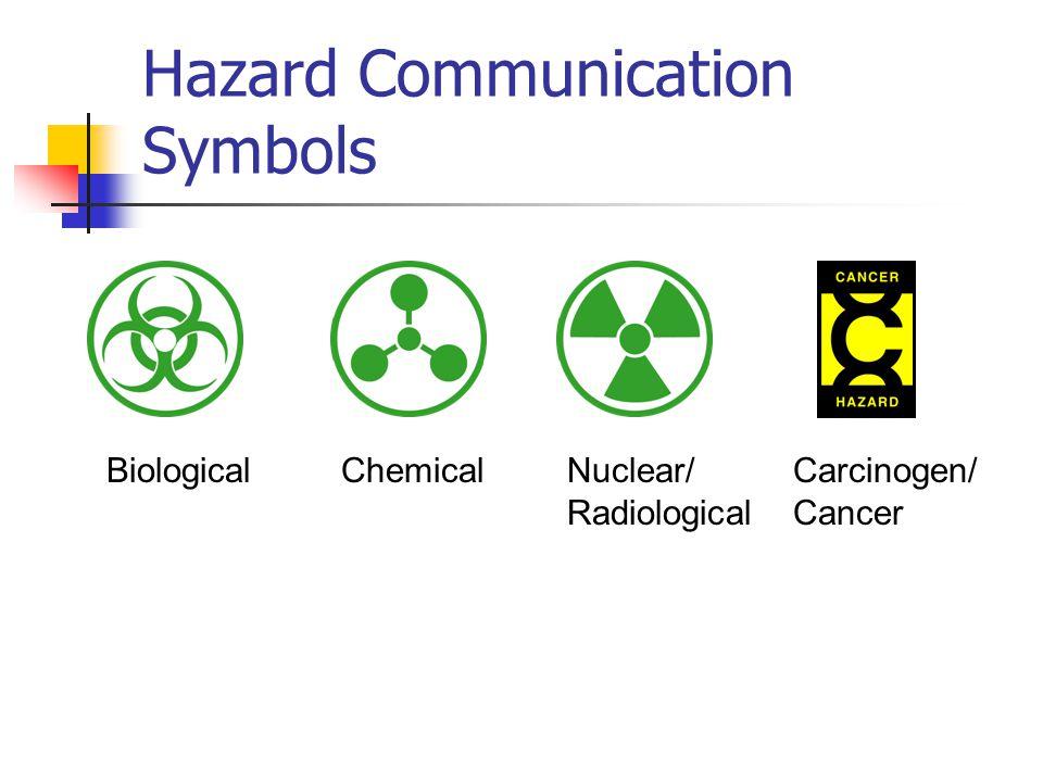 Hazard Communication Symbols