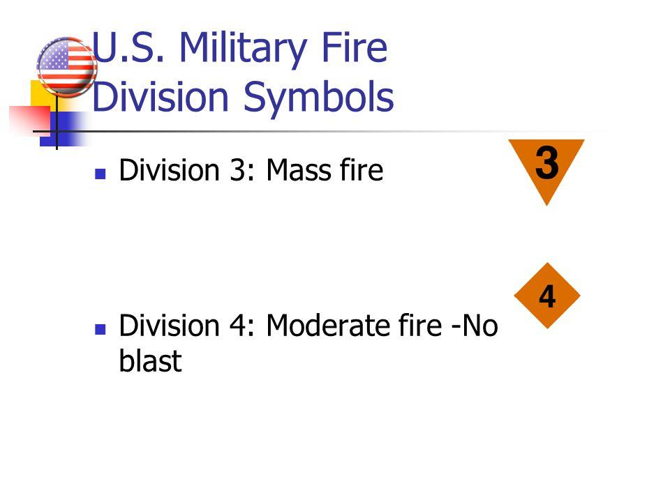 U.S. Military Fire Division Symbols