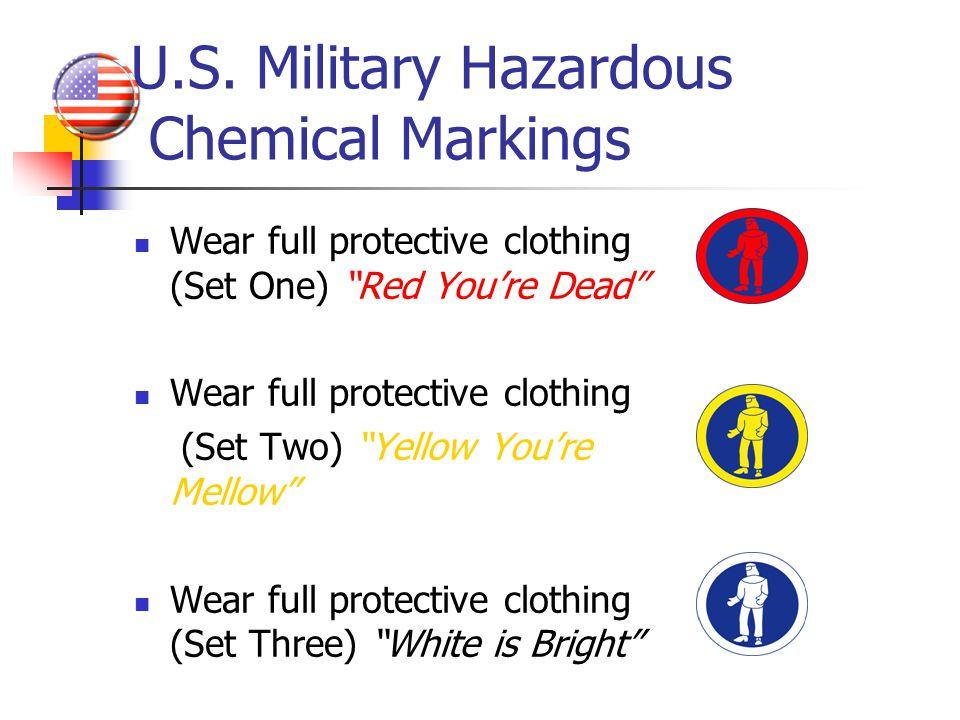 U.S. Military Hazardous Chemical Markings