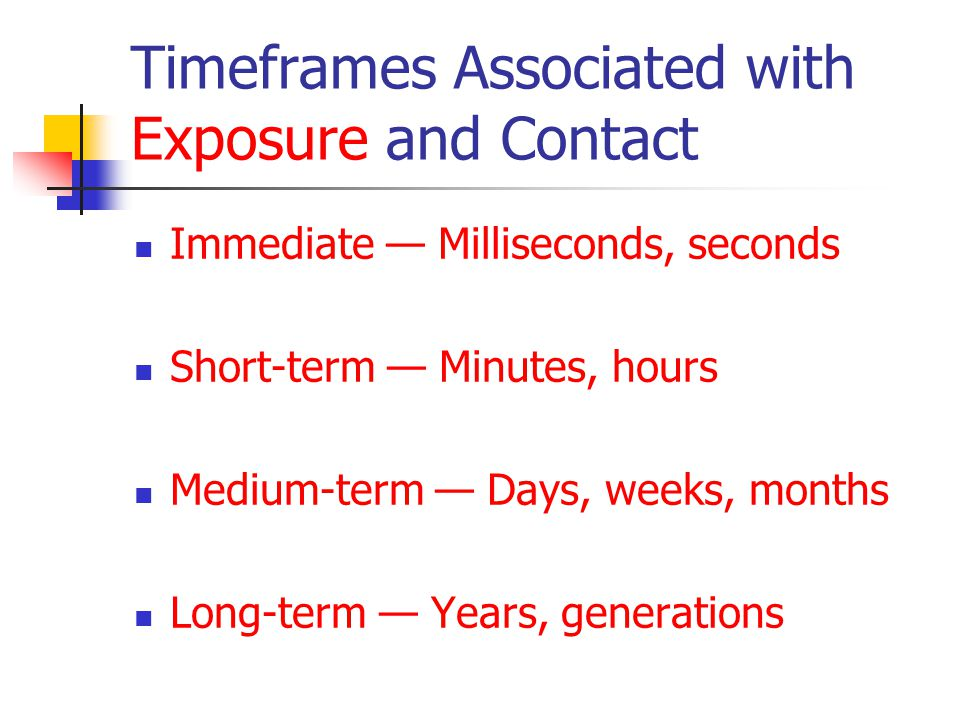 Timeframes Associated with Exposure and Contact