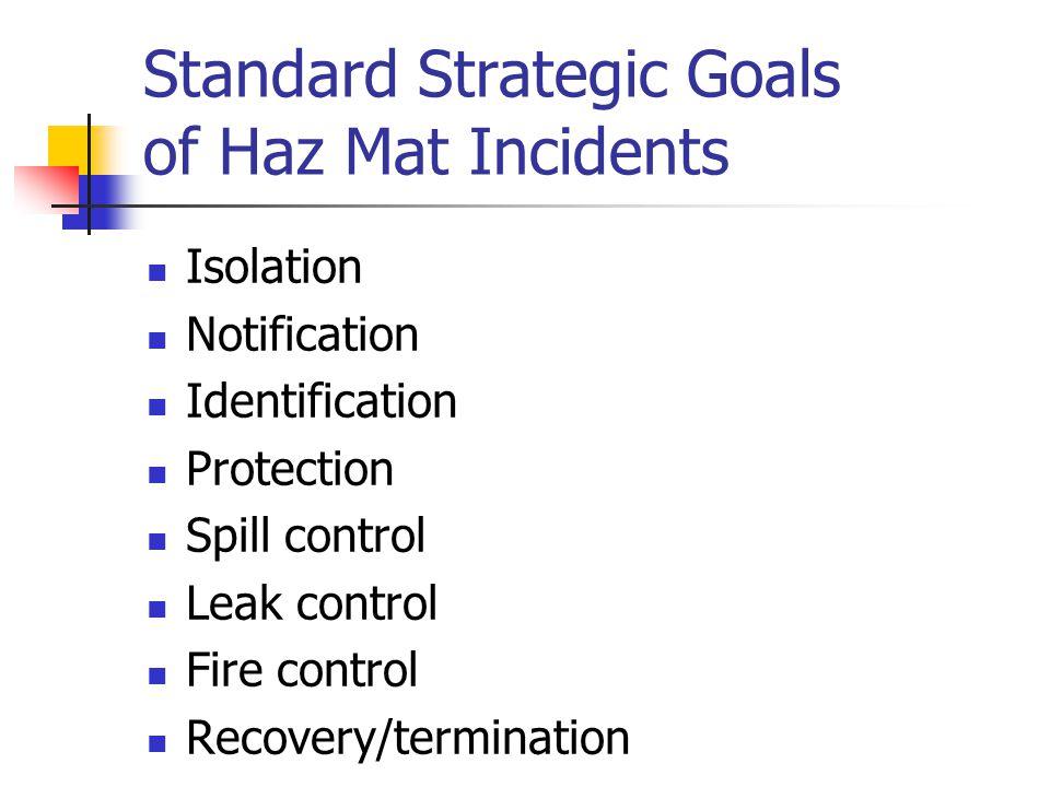 Standard Strategic Goals of Haz Mat Incidents