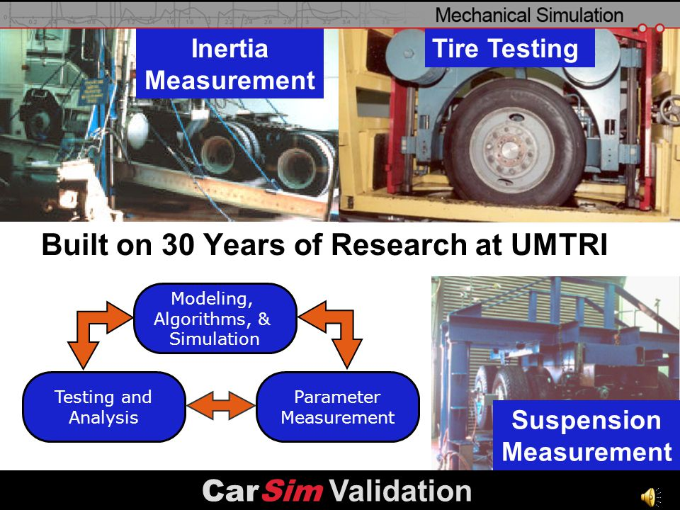 Built on 30 Years of Research at UMTRI