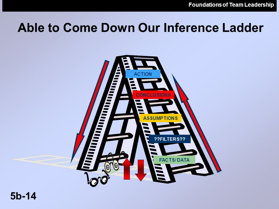 Able to Come Down Our Inference Ladder