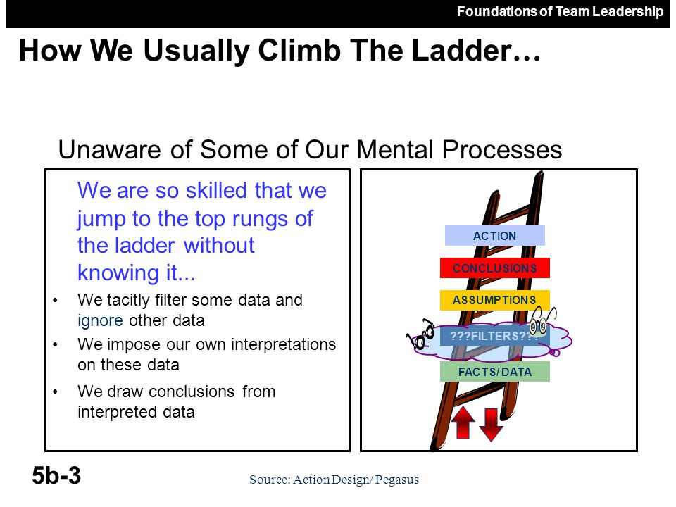 How We Usually Climb The Ladder…