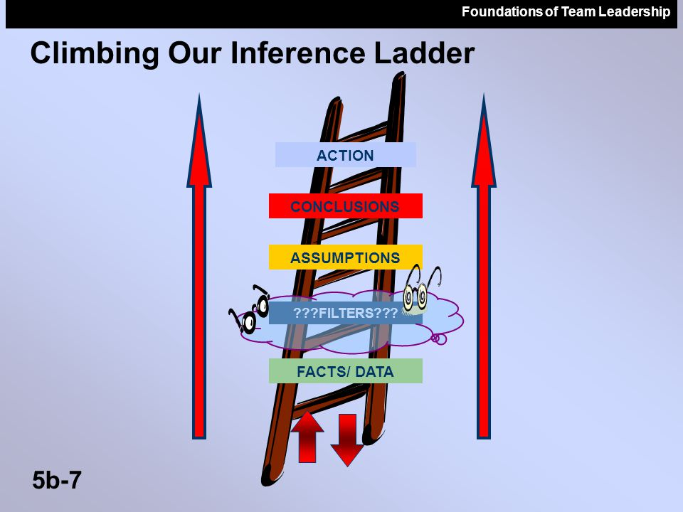 Climbing Our Inference Ladder