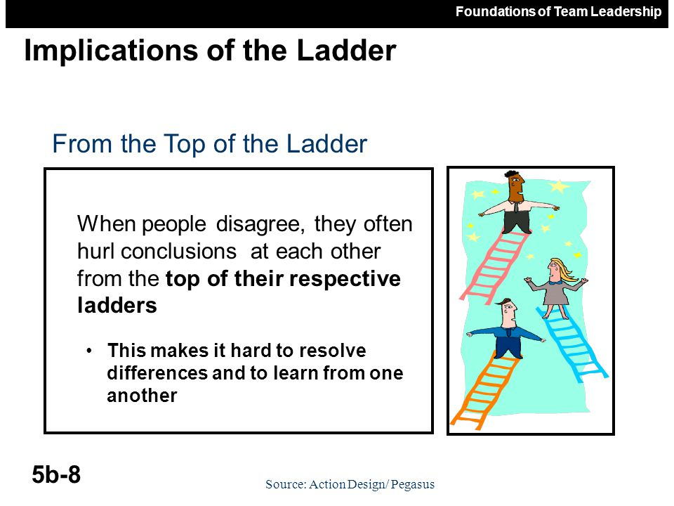 Implications of the Ladder