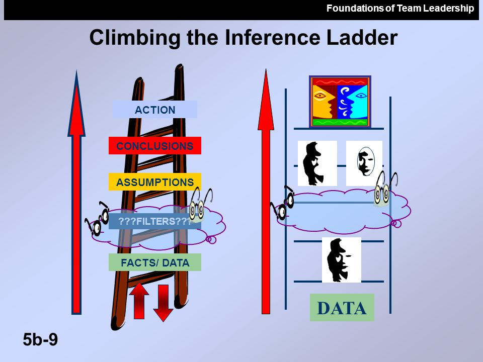 Climbing the Inference Ladder