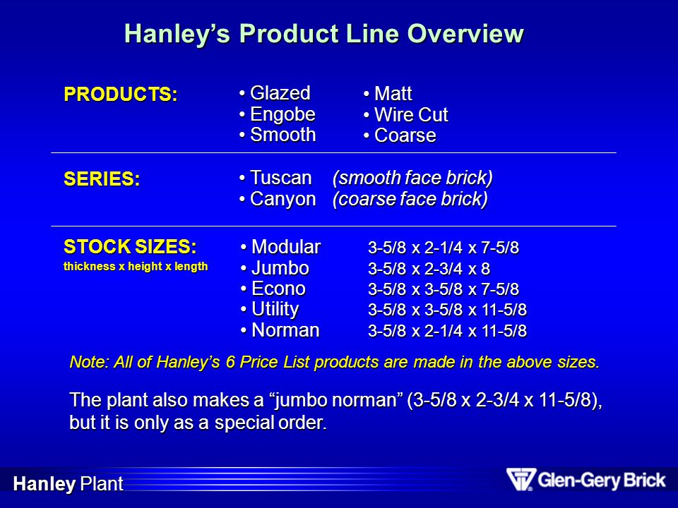 Hanley's Product Line Overview