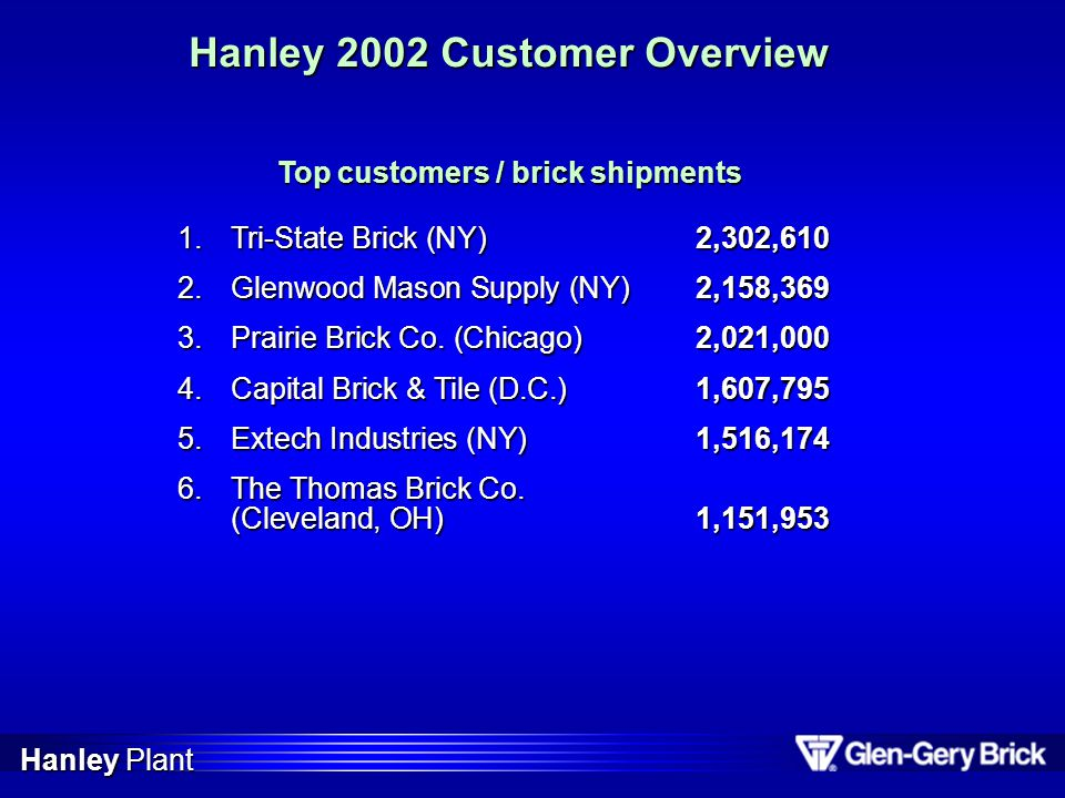 Hanley 2002 Customer Overview