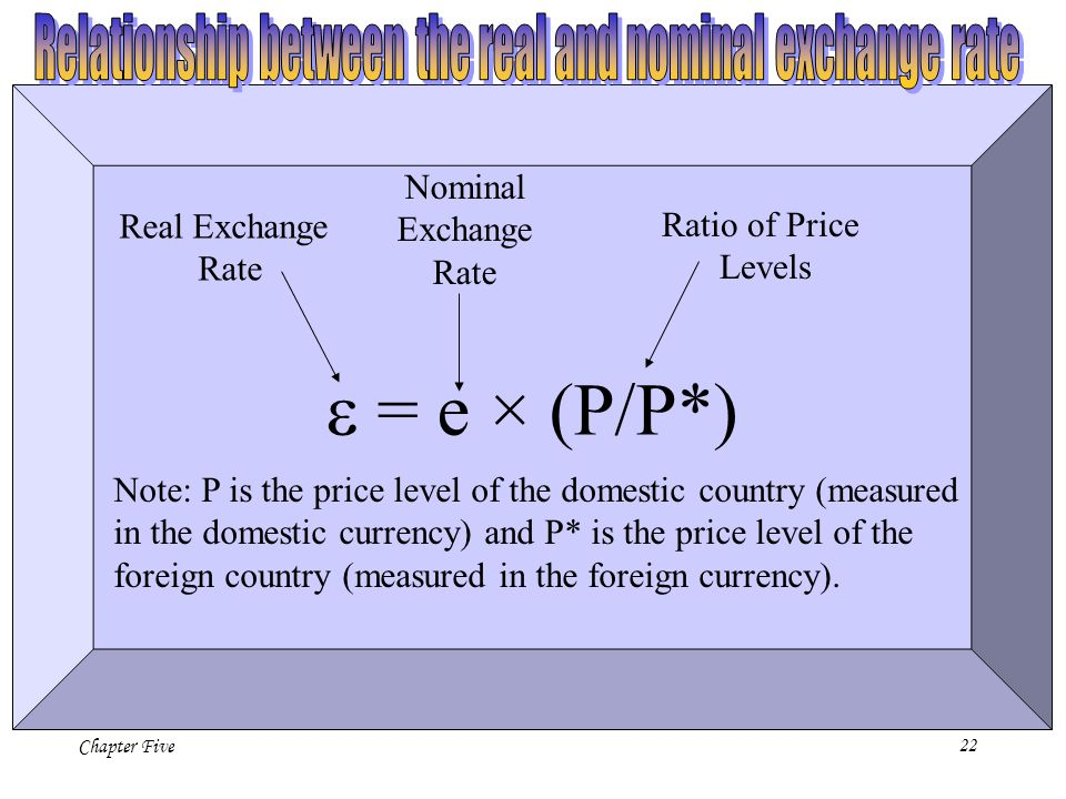 Relationship between the real and nominal exchange rate