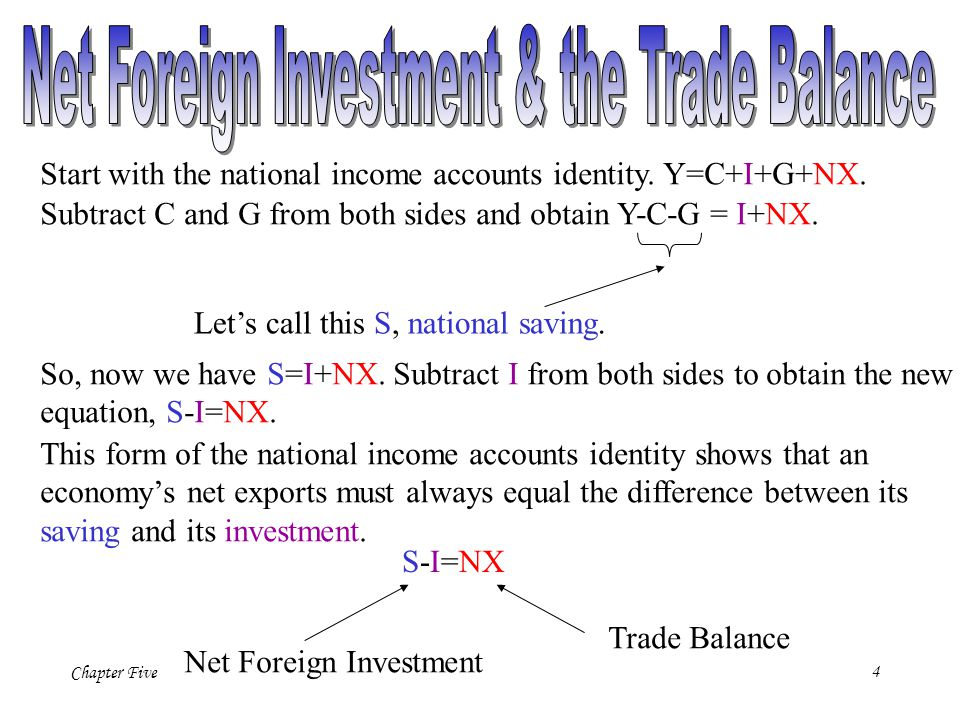 Net Foreign Investment & the Trade Balance