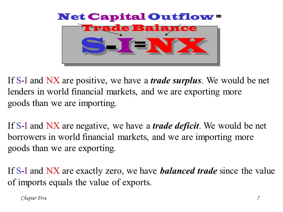 Net Capital Outflow = Trade Balance