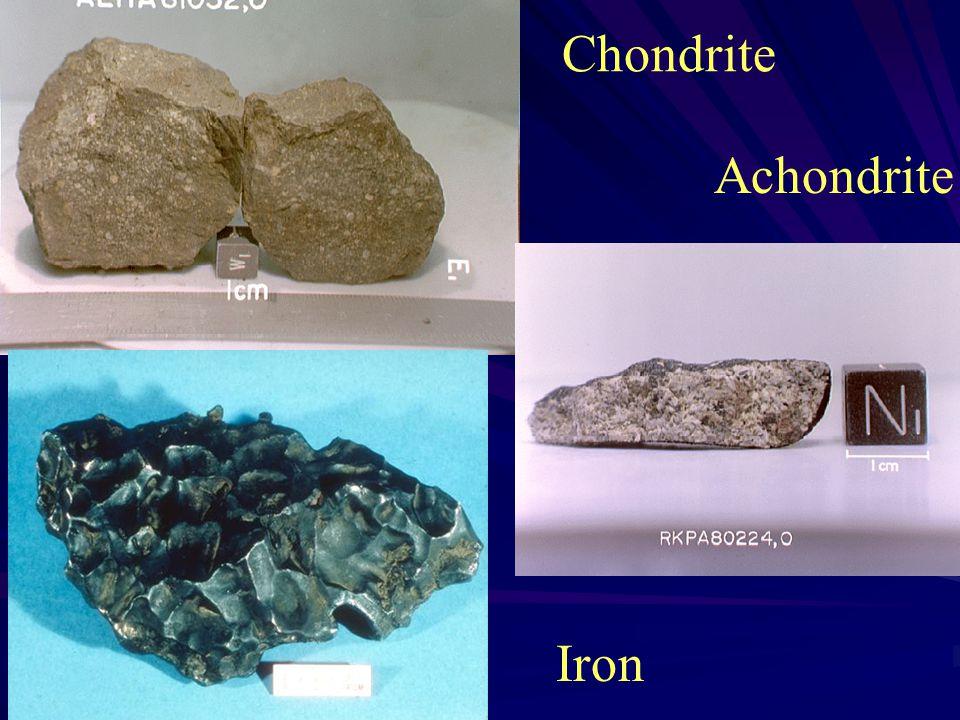 Chondrite Achondrite Iron