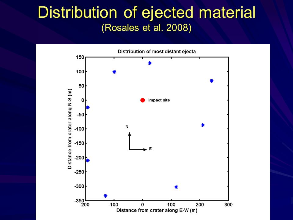 Distribution of ejected material (Rosales et al. 2008)